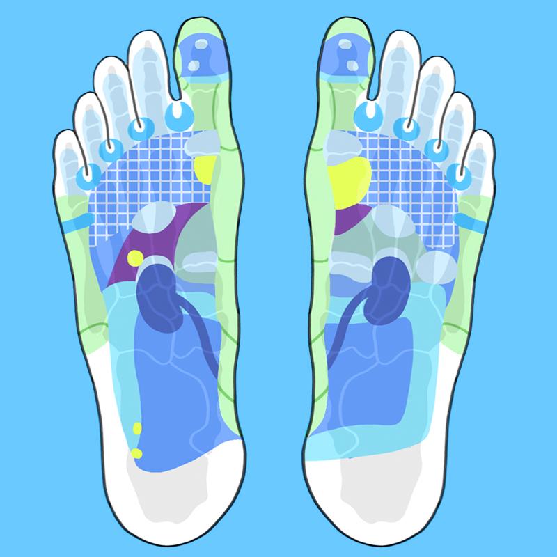 Overzicht van voetreflexzones op de voetzolen.